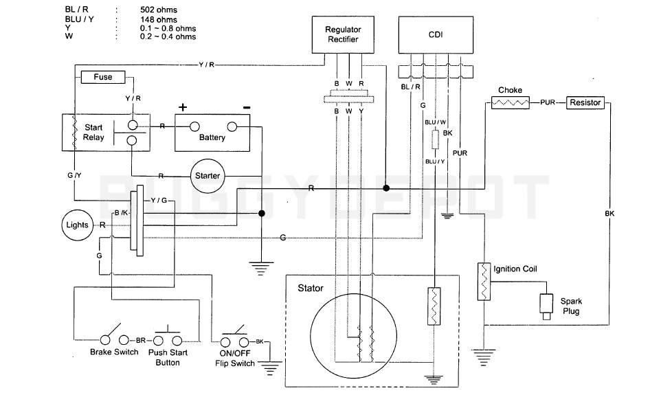 Stator GY6 pour XLS B_1_q_0_p_0.jpg?u=http%3A%2F%2Fwww.buggydepot.com%2Ftech-center%2Fwp-content%2Fuploads%2F2014%2F05%2Farticle_6_1266724407