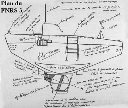 Le plan du bathyscaphe FNRS 3