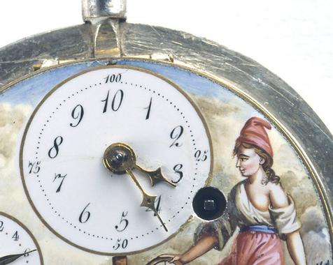Heure décimale - Fondation de la Haute Horlogerie