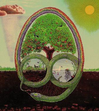 "bassiumortis: ""Ouroborus "" | Permaculture, Permaculture ..."