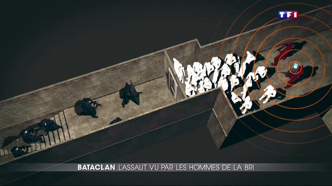Dans le Bataclan : l'assaut vu par les hommes de la BRI et ...