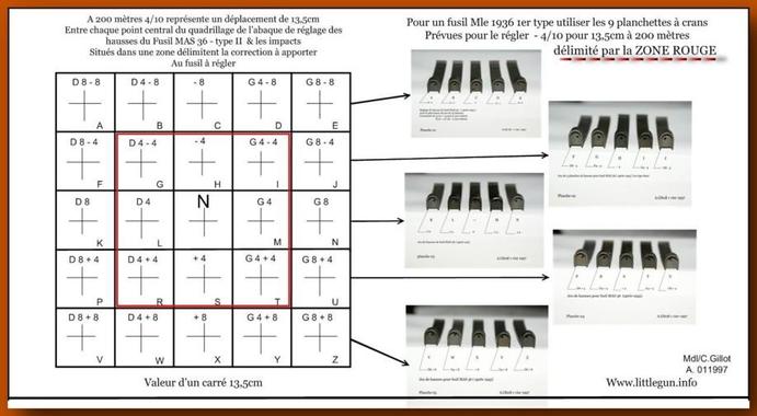 Réglage hausse MAS 36 Technique%20mas%2036%2006%20reglage-02.jpg?u=http%3A%2F%2Fwww.littlegun.info%2Farme%2520francaise%2Ftechnique%2Ftechnique%2520mas%252036%252006%2520reglage-02